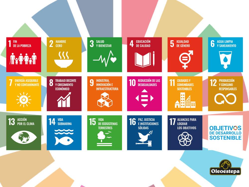Oleoestepa pone en marcha una campaña informativa y de concienciación sobre los Objetivos de Desarrollo Sostenible